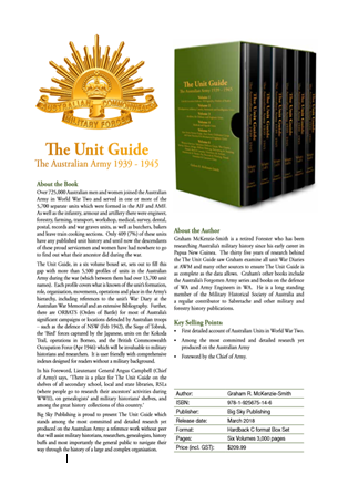 The Unit Guide